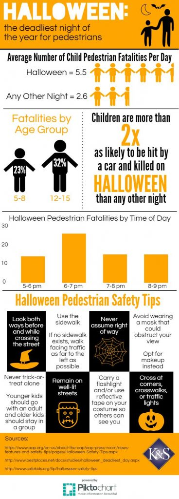 Halloween-Pedestrian-Accident-Infographic